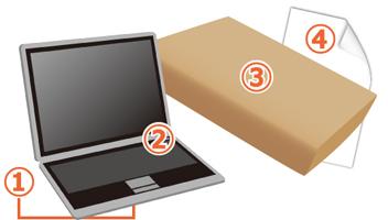 パソコン型番の記載場所例
