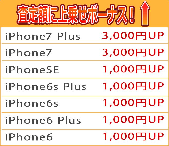 iPhone買取増額キャンペーン価格一覧